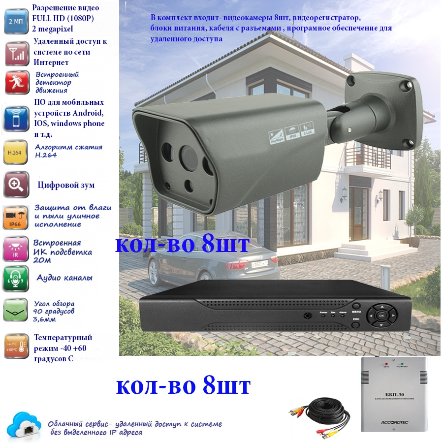 Инструкция для ip камеры ip wireless